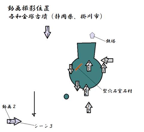 PNG kakuwakanazuka kofun(wadaokakofungun) zu