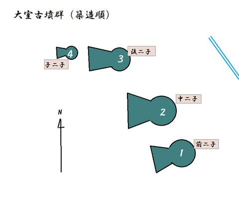 PNG oomurokofunngun(chikuzoujun)