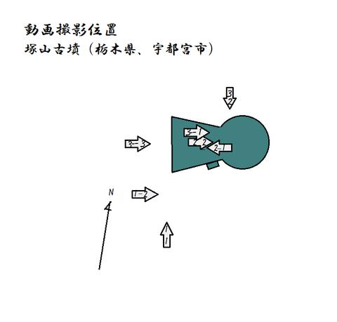 PNG tsukayama utsunomiya zu塚山古墳