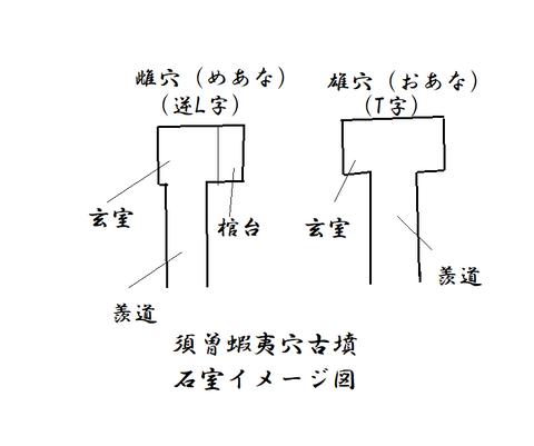 PNG 須曽蝦夷穴古墳石室イメージ(YU用)