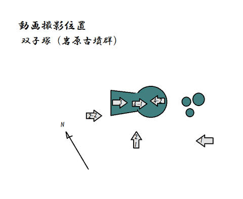 futagozuka(iwabaru) zu