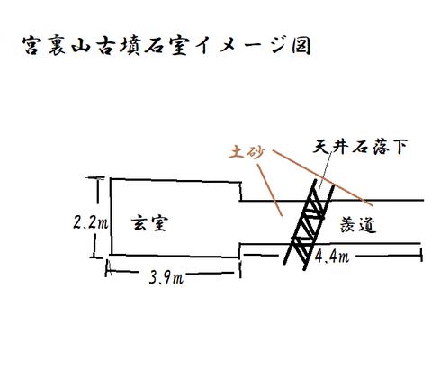 PNG 宮裏山古墳石室イメージ図(平群町)21年6月27日作成