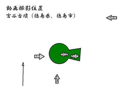 PNG miyatanikofun (tokushima) zu
