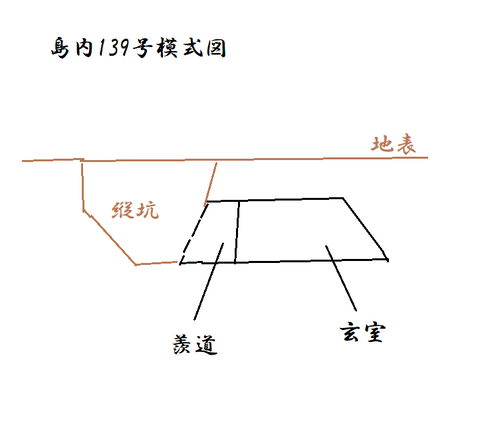 PNG島内139号模式図 21年9月6日作成