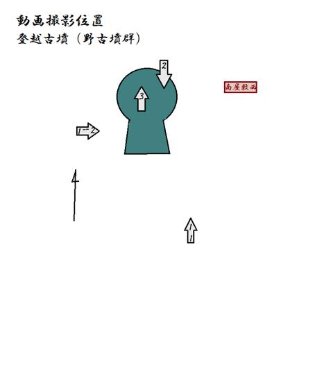 PNG noborikoshi shuusei zu