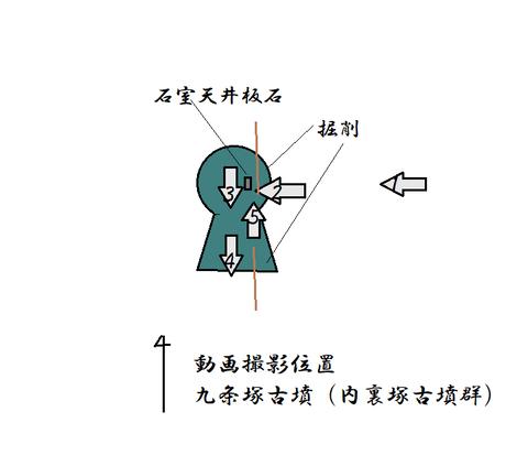 PNG 動画撮影位置 九条塚古墳(内裏塚古墳群)
