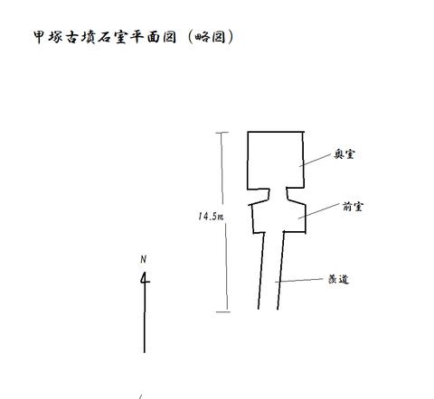 甲塚古墳石室平面図