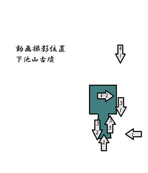 PNG shimoikeyama zu