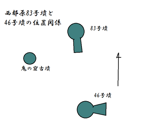 PNG saitobaru83goufun to 46goufunの関係