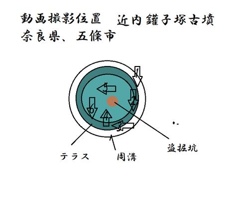 PNG 動画撮影位置 近内カンス塚古墳(五條市)修正