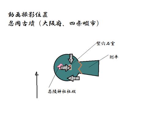 PNG shinobugaoka kofun zu 最後