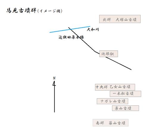 PNG 馬見古墳群(イメージ図)