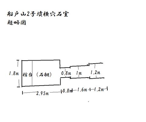 PNG funadoyama2goufun sekishitu 超略図