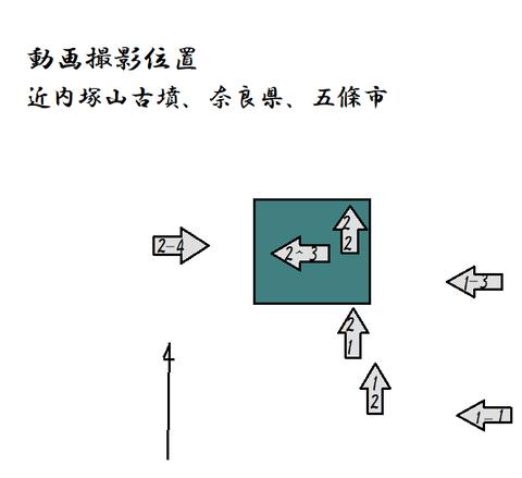 PNG chikauchitsukayama kofun zu