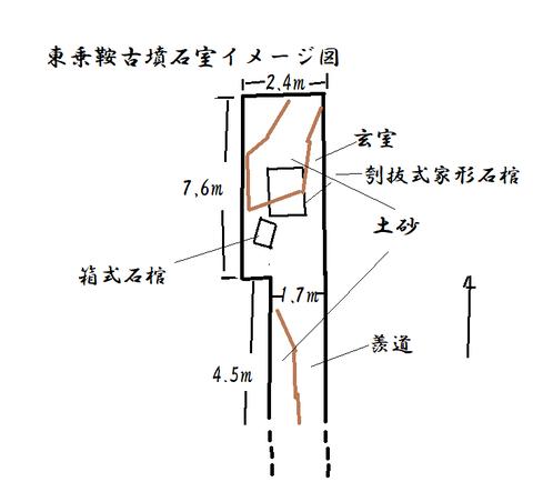 PNG 東乗鞍古墳石室イメージ図