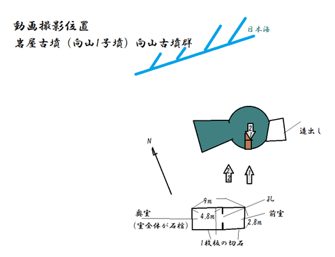 PNG iwayakofun(mukouyama1gou)zu
