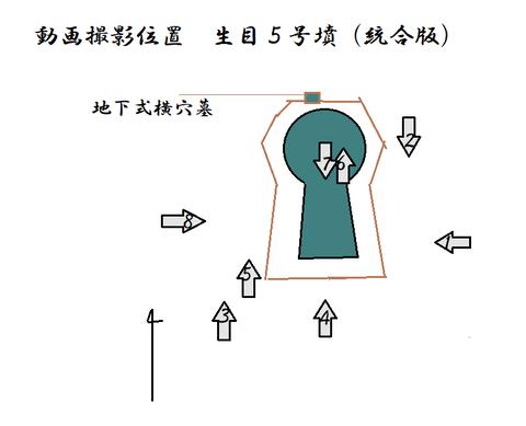 動画撮影位置 統合版 生目5号墳(統合版)