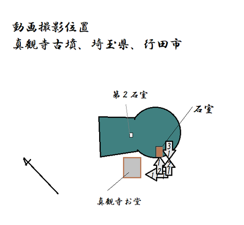 PNG shinkanji kofun gyoudashi zu