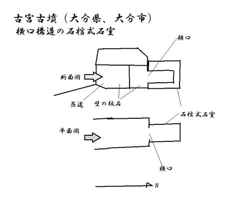 PNG komiyakofun zu shusei
