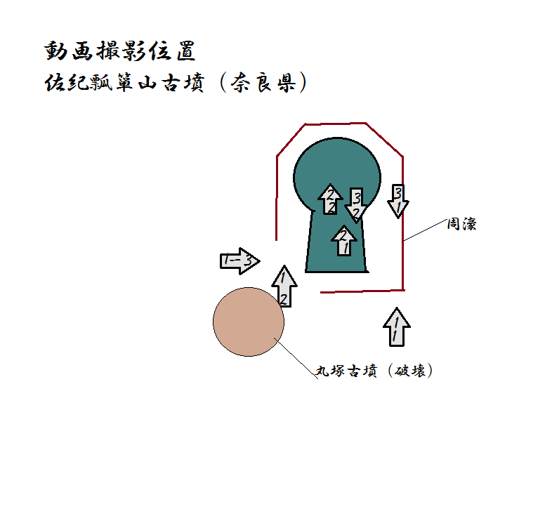 佐紀瓢箪山古墳(中期)(佐紀古...