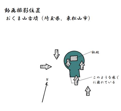 PNG okumayama kofun zu