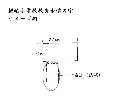 PNG 朝酌小学校校庭古墳石室イメージ図