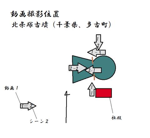 PNG houjyouzuka kofun takomachi