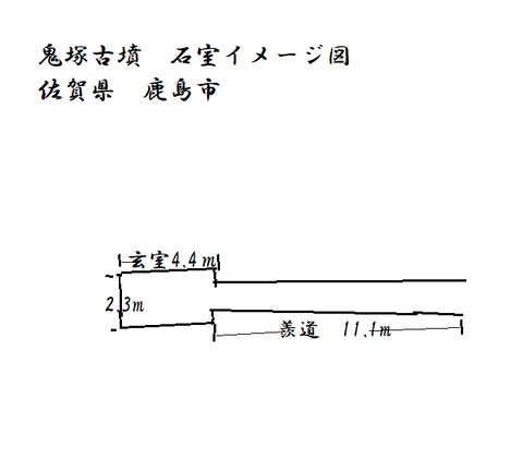 PNG aoizuka kofun kashimashi zu