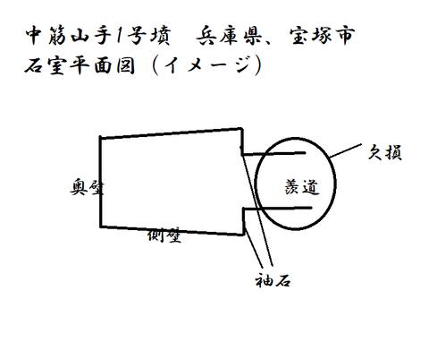 PNG 中筋山手1号墳イメージ図