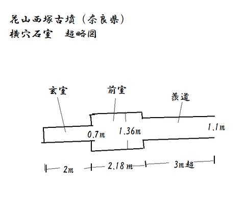 PNG 花山西塚古墳横穴石室 図