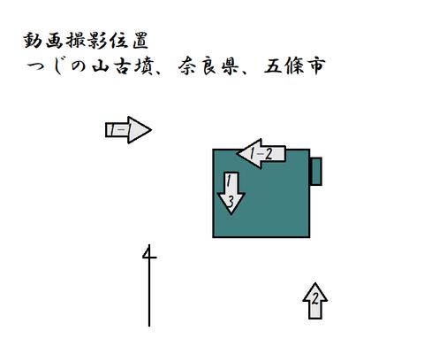 PNG dougasatueiichi tsujinoyama kofun(gojyoushi)修正版