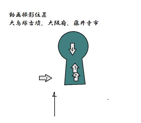 PNG 大鳥塚 撮影位置(再) 21年8月9日作成