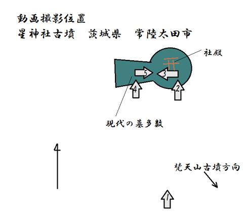 PNG 動画撮影位置 星神社古墳 常陸太田市