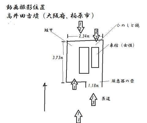 PNG dougasatsueiichi takaidayama kofun )
