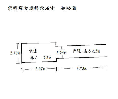 PNG kinrizuka kofun sekishitu 超略図