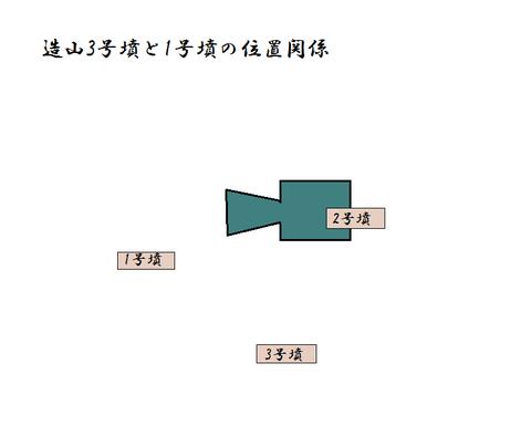 PNG zouzankofun3gou&1gou ichikannkei