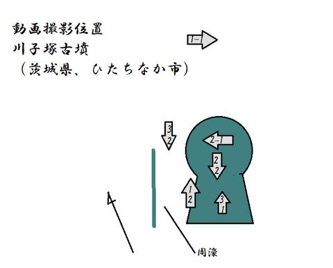 PNG dougasatueiichi Kagozuka kofun