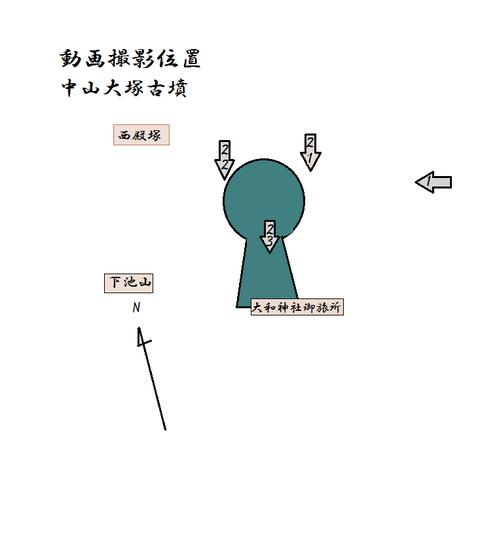 PNG nakayamaootsuka zu