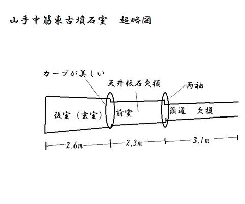 PNG yamatenakasujihigashi sekishitu 略図