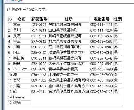 MySQL PHP・Mysql応用 1-2