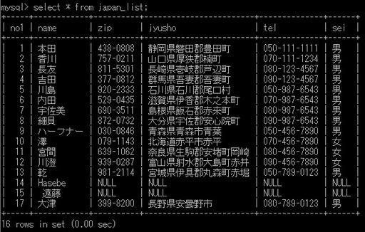 MySQL PHP・Mysql応用 3-3