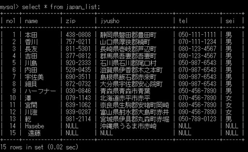 MySQL PHP・Mysql応用 5-3