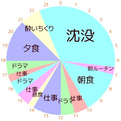 24circle
