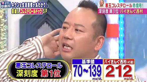 コレステロール 沢松 奈生子