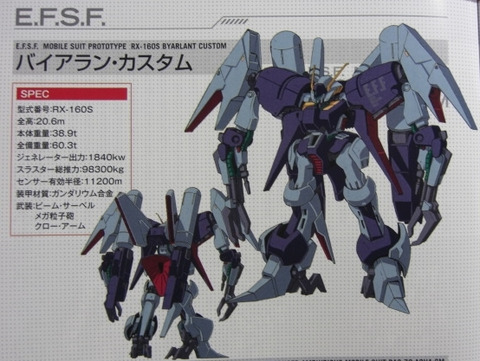 HGUC 1/144 RX-160S