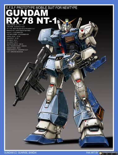 Gundam_RX_78_NT_1___Alex__