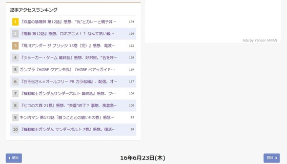 yahooブログ ページ数推移 (3)