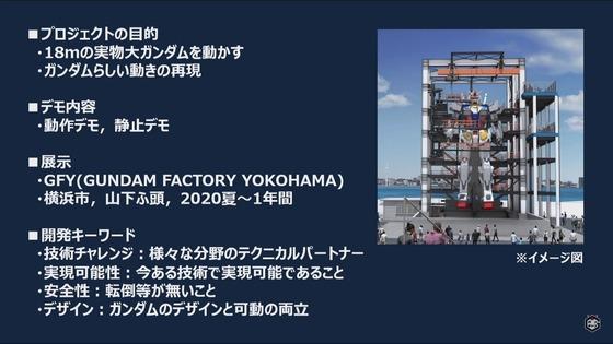 GUNDAM FACTORY YOKOHAMA 記者発表会 00003