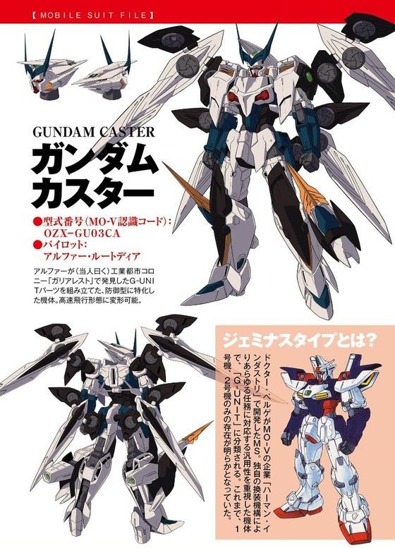 ガンダムW G-UNIT オペレーション・ガリアレスト 1巻 感想 02