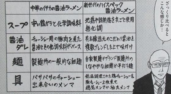 らーめん再遊記 1巻 感想 00092